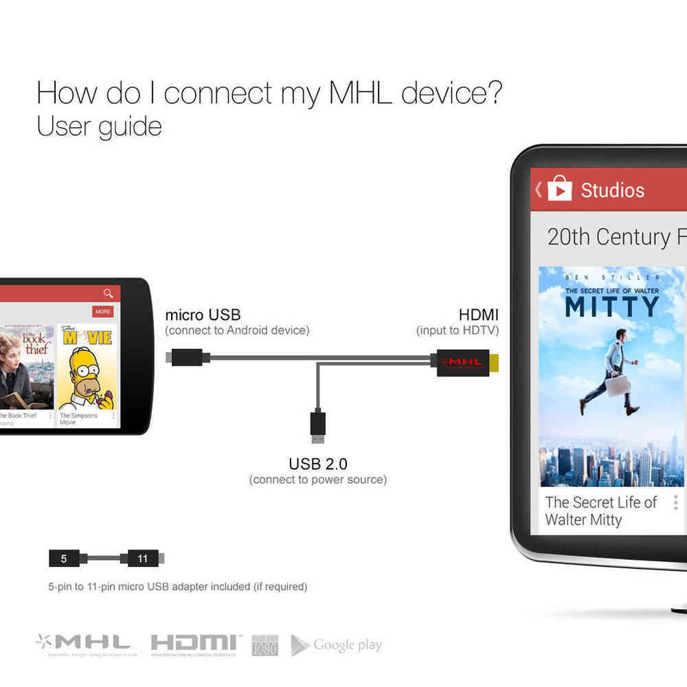 Mirror your phone to your tv with our mhl or slimport cables for Mirror your phone