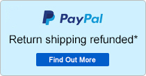 Paypal Return Shipping Refund Offer