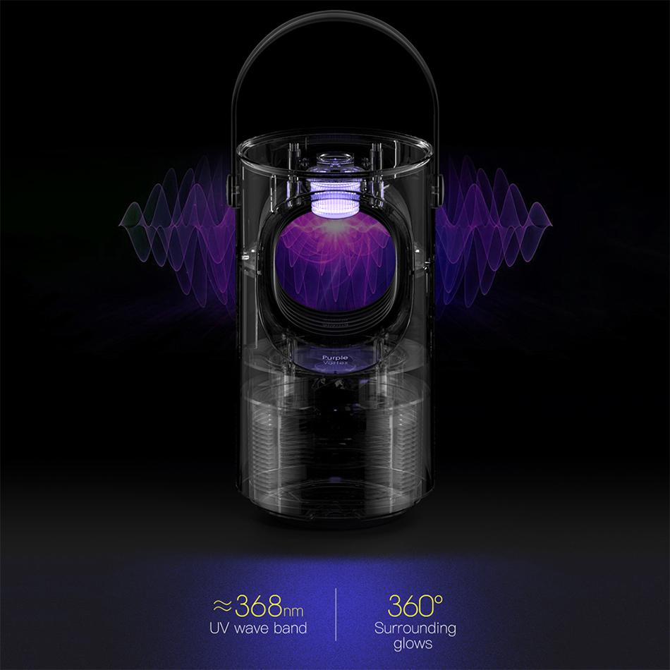 Baseus Purple Vortex LED & USB Mosquito Killer Lamp (White)