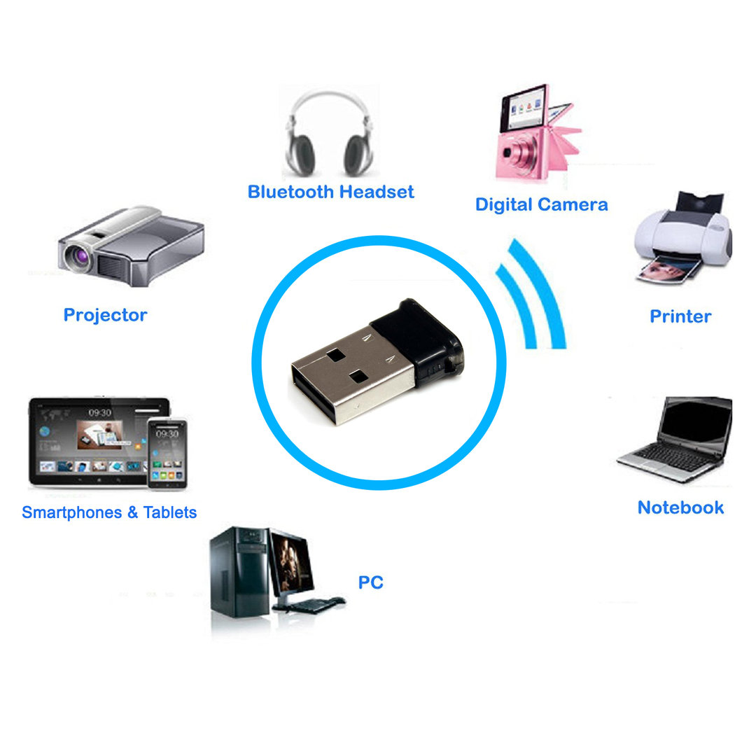 Mini Usb Bluetooth 2 0 Adapter Dongle For Pc Laptop Win Xp: Mini Bluetooth 2.0 USB Adapter Dongle For Windows