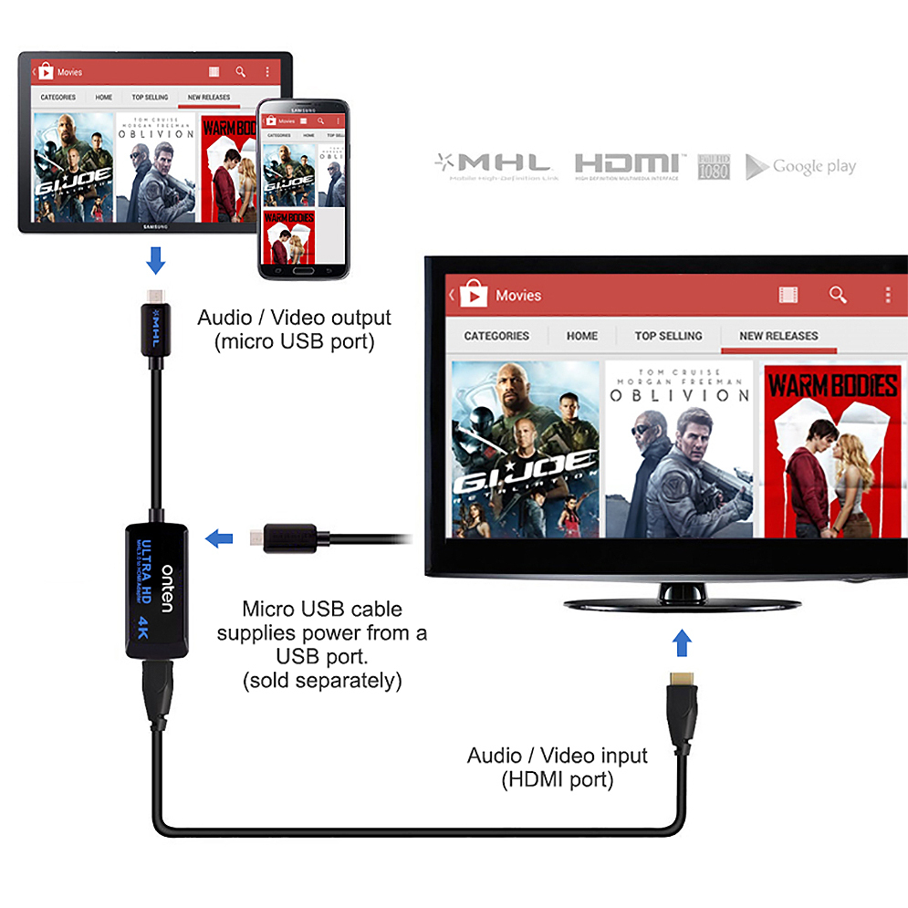 4K MHL 3 0 Micro USB to HDMI Adapter Cable for Phone / Tablet