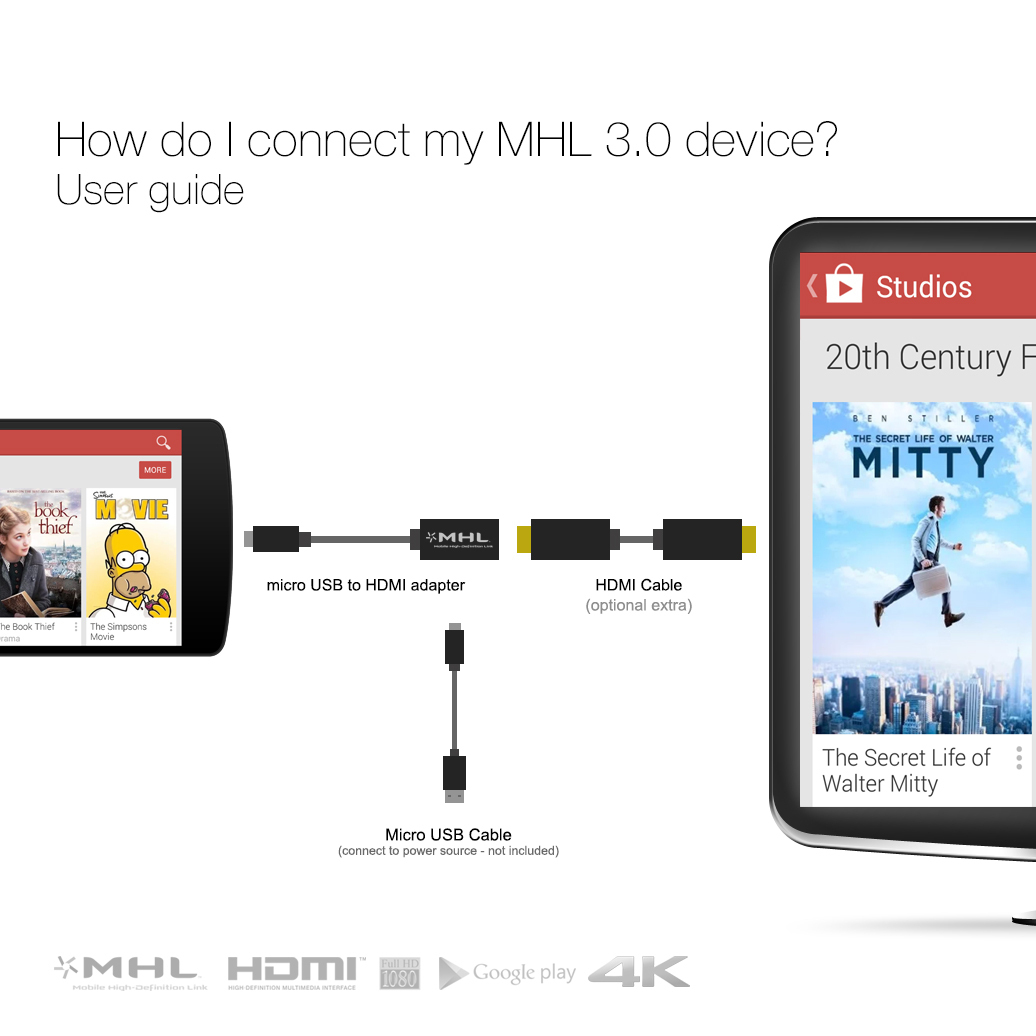 Ausgezeichnet Connecting Computer Zu Tv Hdmi Kabel Zeitgenössisch ...