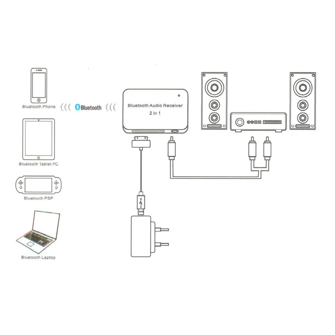 30-pin bluetooth audio receiver adapter   ipad    ipod