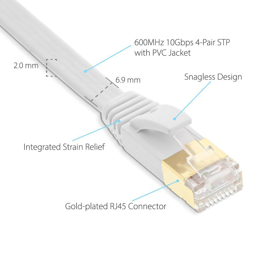 flat cat7 high speed 10gbps ethernet network cable 5m. Black Bedroom Furniture Sets. Home Design Ideas