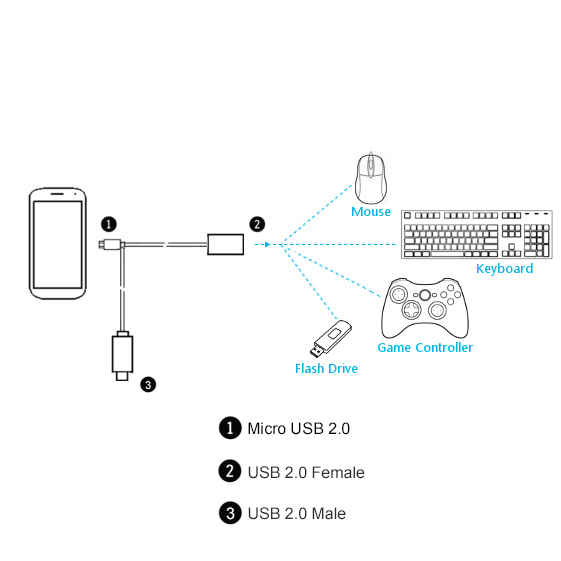 micro usb host to usb 2 0  male   female  otg adapter cable